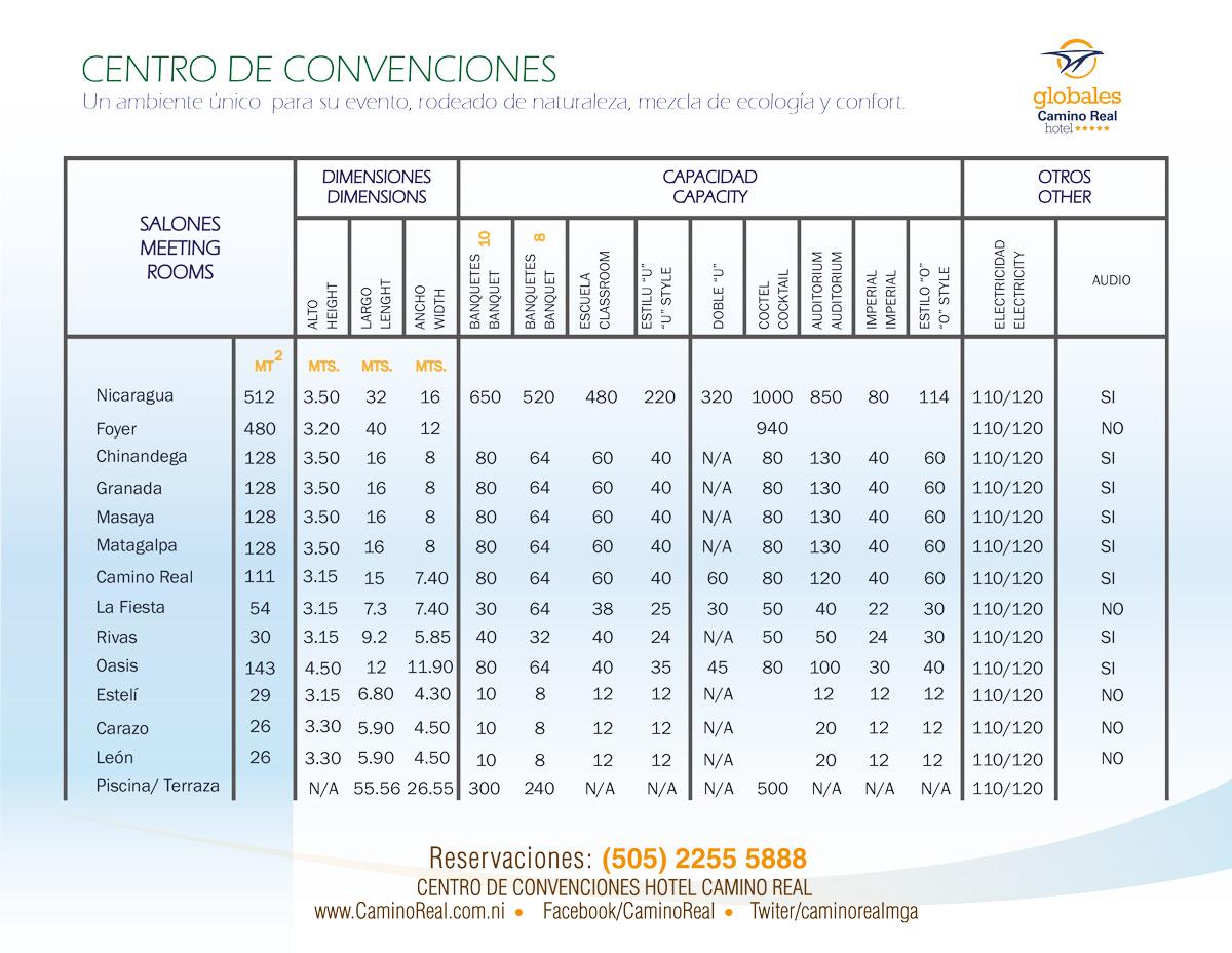 CCentro de Convenciones - Hoteles Globales Camino real Managua